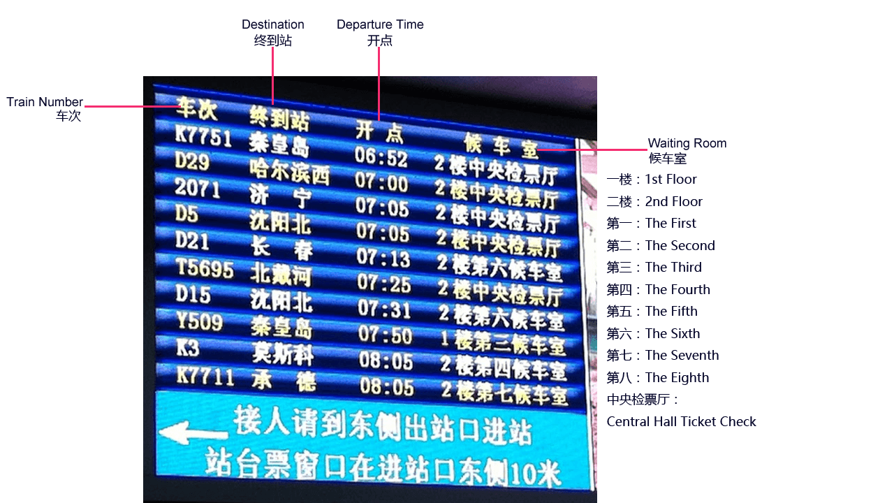 beijing railway station board